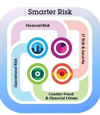 Risk is everywhere, ditto the opportunity