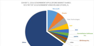 Top 10 Government Software Vendors and 2016 Applications Market Shares, Apps Run The World, January 2018