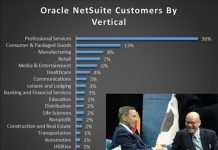CEO Mark Hurd and EVP Evan Goldberg strengthen Oracle NetSuite's vertical push
